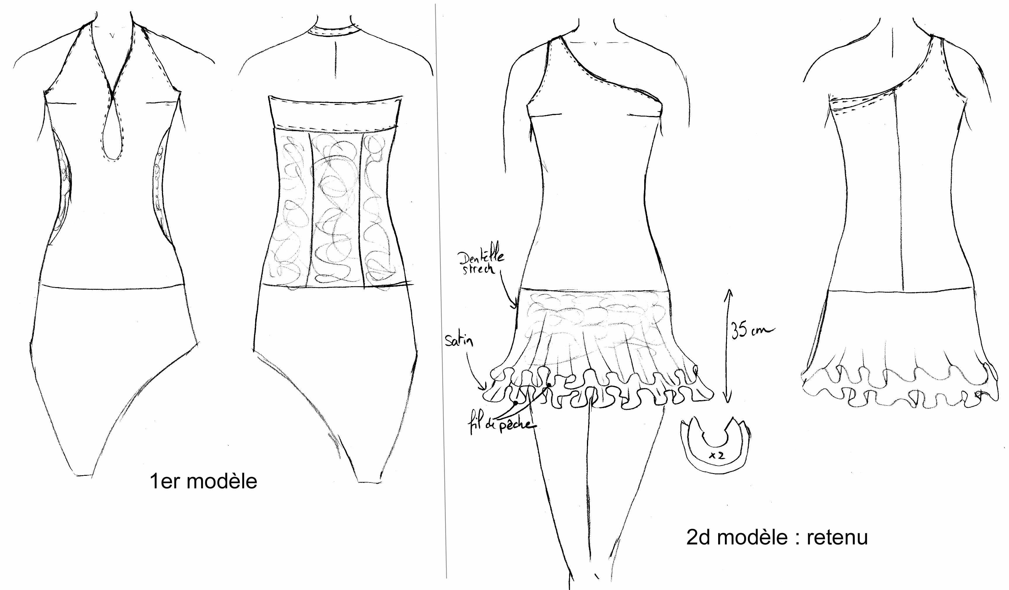 patron couture jupe salsa